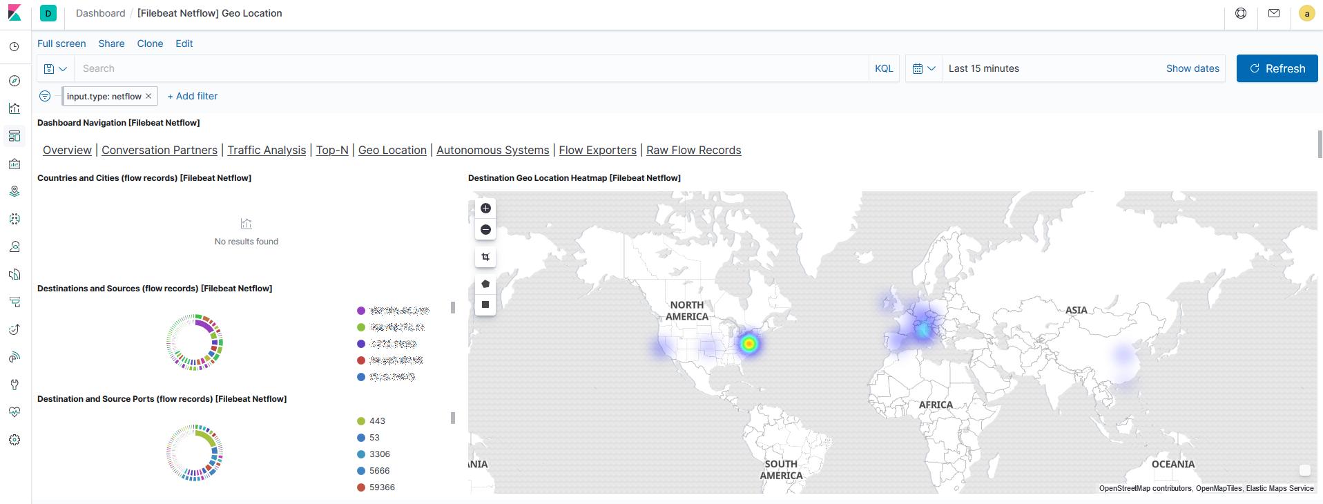 Kibana Netflow Geo Location